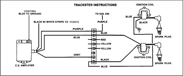 basic ignition wiring diagram  basic  free engine image
